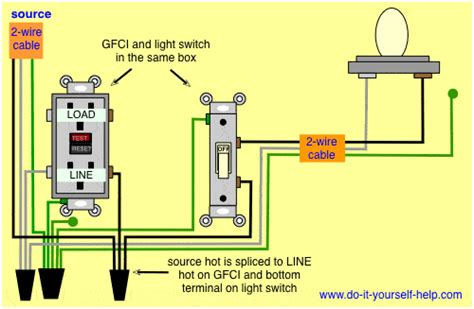 wiring a pigtail a gfi outlet for 60watt light bulb home improvement stack exchange