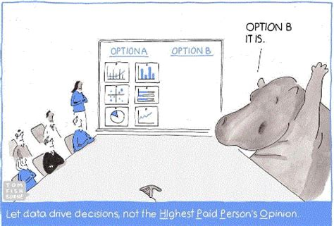 hippopotamus si鑒e social sobre percepciones hippos y el cliente