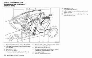 95 Camaro Door Lock Wiring Diagram