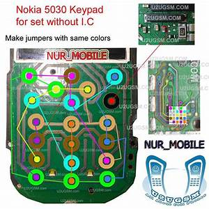 Nokia-5030-keypad-ways- Solution