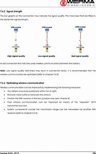 Werma Signaltechnik Wiring Diagram Download