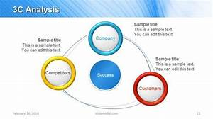 Best 3c Model Templates  U0026 Designs For Powerpoint Presentations