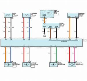 Kia Sedona  Schematic Diagrams - Srscm - Restraint