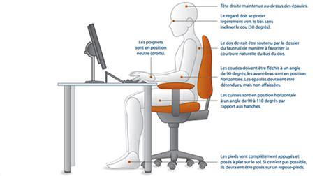 si e ordinateur ergonomique ergonomie la bonne posture devant pc plusieurs