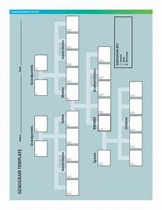 Basic genogram template example free download for Basic genogram template