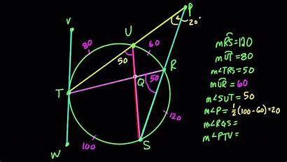Geometry Circle