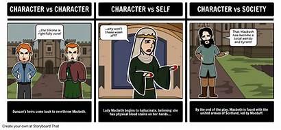 Macbeth Examples Literarios Conflictos Storyboard Conflicts Shakespeare