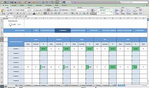 analise de viabilidade financeira do plano de negocios