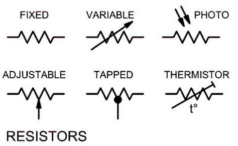 Electrical Schematic Symbols Names Identifications