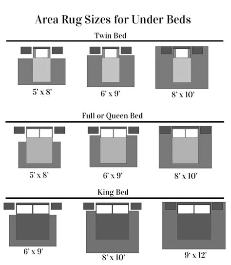 Area Rug Size by Why I Almost Didn T Get A Bedroom Area Rug In My Own Style