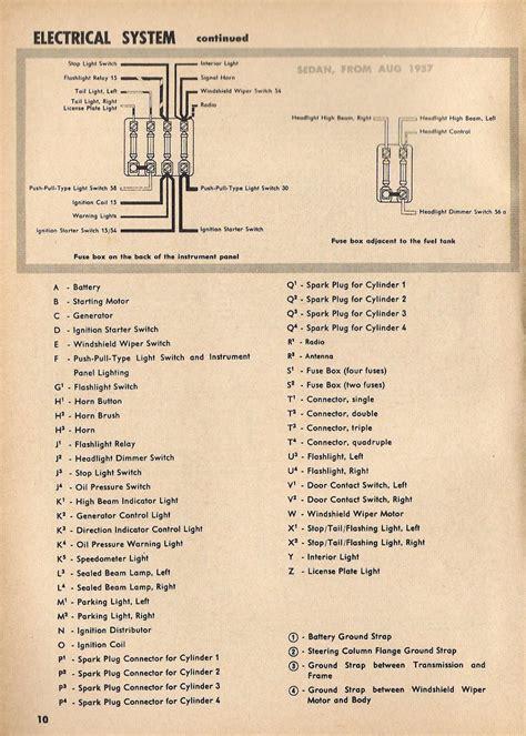 beetle wiring diagram thegoldenbugcom
