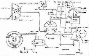 Wiring Diagram For Triumph  Bsa Twins In 2020