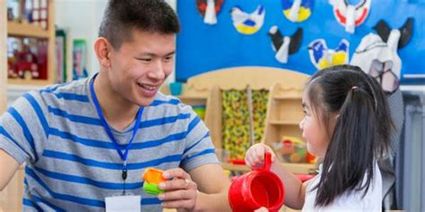 support math readiness through math talk naeyc 437 | Banner23 ld 12