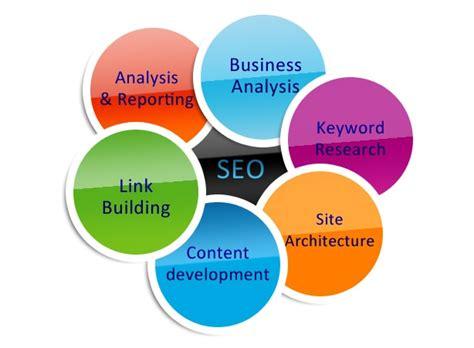 Search Engine Optimization Help - seo agnecy seo company search engine optimization