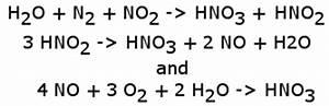How to write nitrous acid formula - iopsnceiop.web.fc2.com