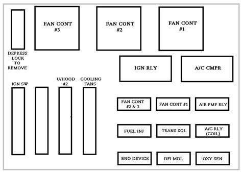 Chevy Expres Fuse Box Diagram by 2006 Chevy Hhr Fuse Box Diagram Detailed Schematic Diagrams