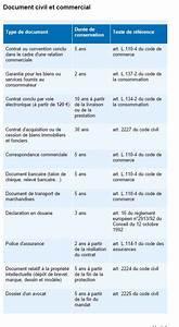 Document A Conserver : sirpac informatique dur es l gales de conservation des documents pour les entreprises ~ Gottalentnigeria.com Avis de Voitures