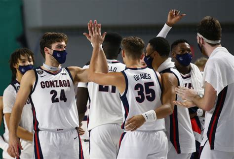 Gonzaga, Baylor stay atop AP Top 25 - College Basketball ...