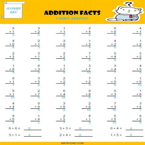 addition worksheets math dad