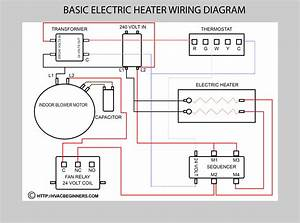 Get Somfy Blind Motor Wiring Diagram Sample