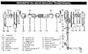Changer Manivelle Volet Roulant : comment reparer une sangle de volet roulant ~ Dailycaller-alerts.com Idées de Décoration