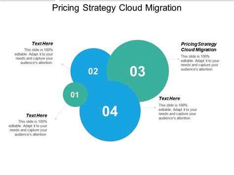 pricing strategy cloud migration  powerpoint