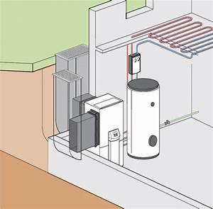 Kosten Luft Wasser Wärmepumpe : w rmepumpe vetter engels gmbh ~ Lizthompson.info Haus und Dekorationen