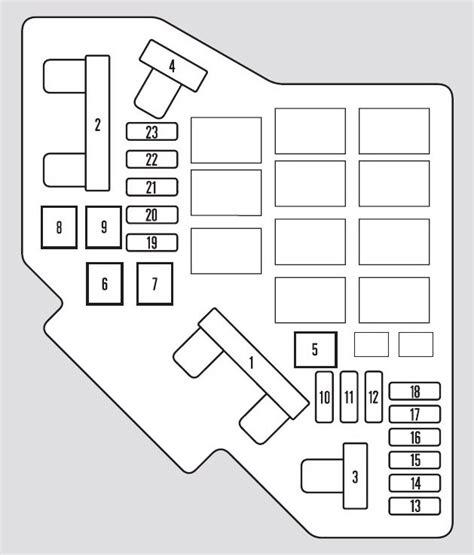 2009 Honda Pilot Wiring Diagram by Honda Pilot 2009 Fuse Box Diagram Carknowledge