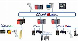 Cat5e Wiring Diagram For Gigabit