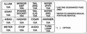 Kia Rio  2000 - 2005  - Fuse Box Diagram