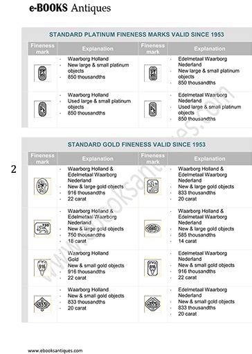 White Gold Jewellery: Platinum Jewelry Marks