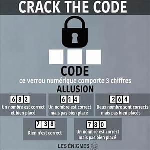Nombre De Fautes Code : les nigmes pourras tu craquer le code facebook ~ Medecine-chirurgie-esthetiques.com Avis de Voitures