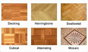 parquet flooring the classy and versatile decor from the With parquet flooring types