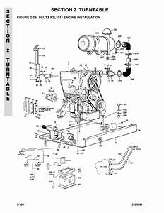 Minneapolis Moline Tractor Wiring Diagrams