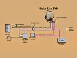 Electric Over Hydraulic Pump Wiring Diagram : how does the titan brakerite ehb electric hydraulic ~ A.2002-acura-tl-radio.info Haus und Dekorationen