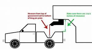 Measuring Diagram For Gooseneck To 5th