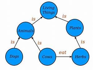 File Conceptual Diagram - Example Svg