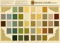 Exterior Colour Schemes For Victorian Homes by Historic Home Paint Colors Home Painting Ideas