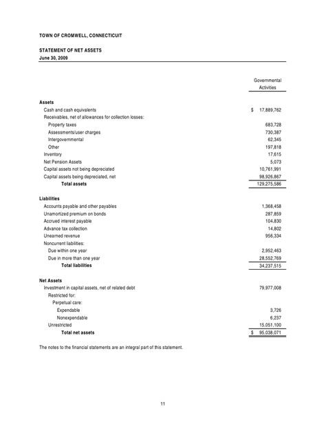 trust financial statements template financial statement template