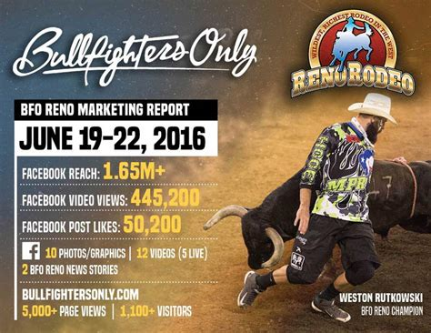bull fighters bfo event calendar coverage