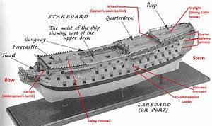 Ransome U2019s Crossing  Life Aboard Ship
