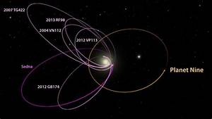 How Planet 9 Would Make Ours a More Typical Solar System ...