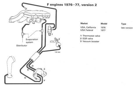 Volvo S70 T5 Engine Diagram by Volvo Vacuum Diagrams