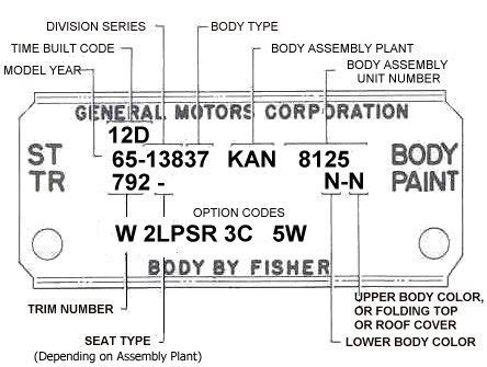 body plate codes    images frompo