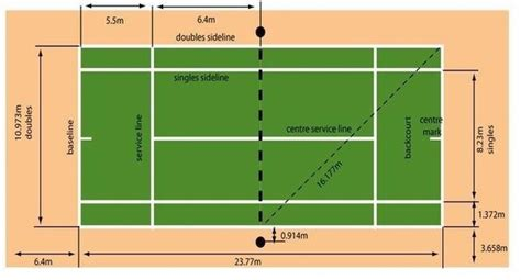 The tennis court is 78 feet (23.77 meters) long. How big is a 200 square meters land? I need photos, if ...