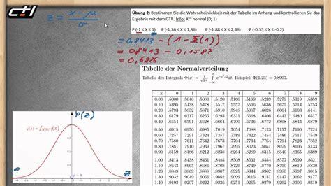normalverteilung standardnormalverteilung und