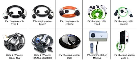 Besen Bs-b10b-a 7.2kw Wall-mounted Ev Charging Station