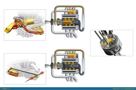 renault f1 engine ausmotive com 187 renault shows off its 2014 f1 v6 power unit