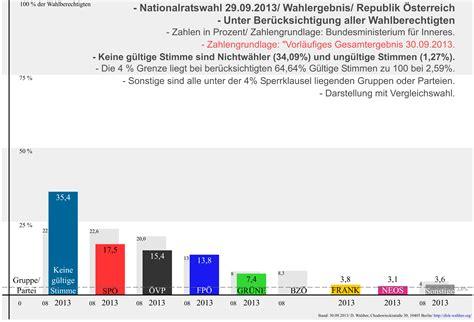 hausverkauf steuer österreich steuer id abrechnung brutto netto abrechnung detailliert erkl rt pdf erkl rung lohnabrechnung