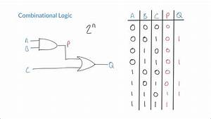 Constructing Truth Tables For Combinational Logic Circuits